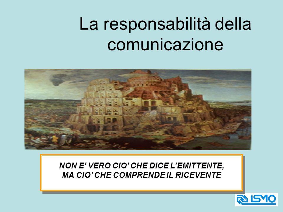 La responsabilità della comunicazione