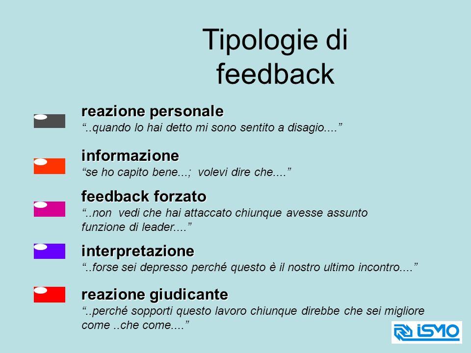 Tipologie di feedback reazione personale informazione feedback forzato