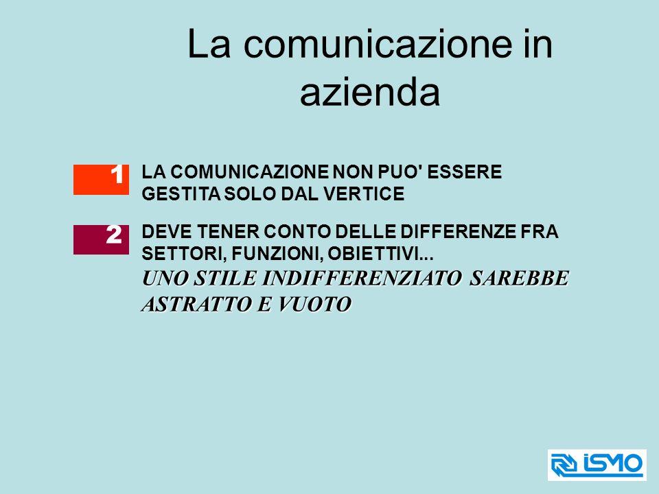 La comunicazione in azienda