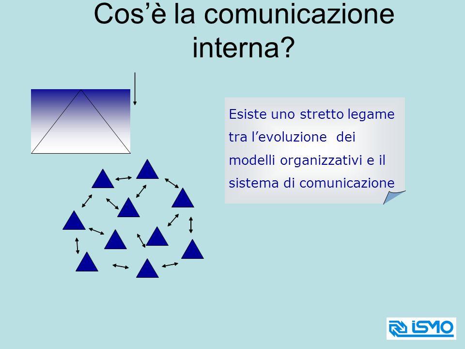 Cos'è la comunicazione interna