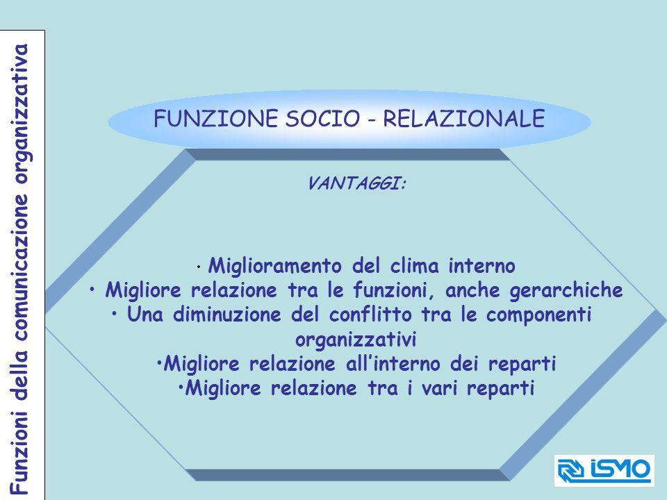 FUNZIONE SOCIO - RELAZIONALE