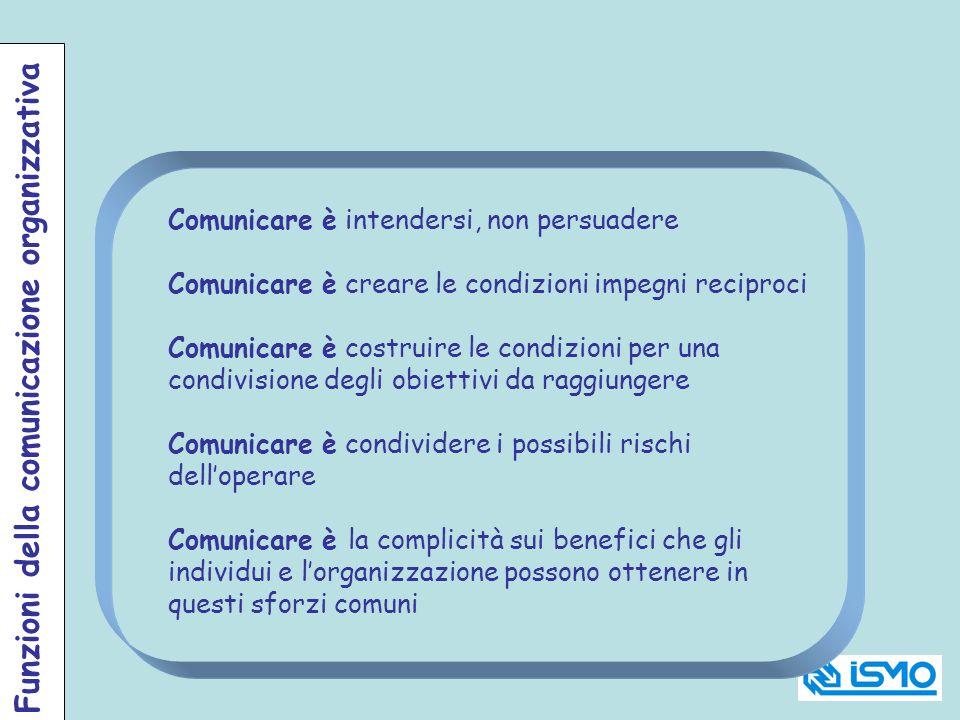 Funzioni della comunicazione organizzativa