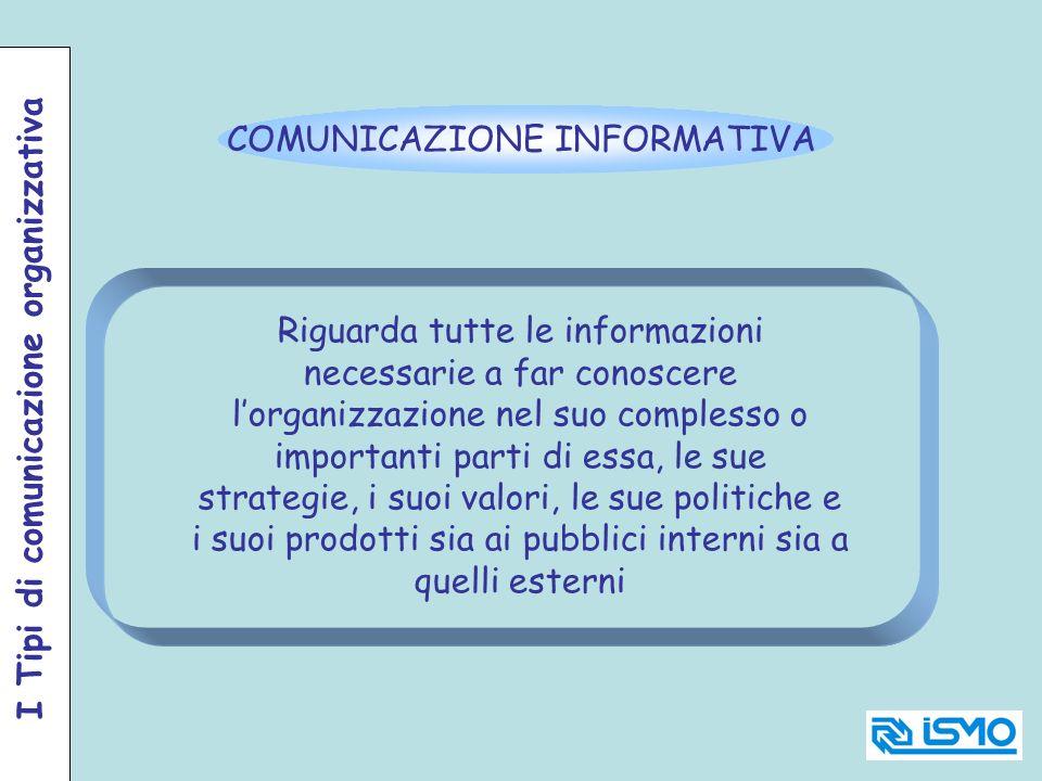 COMUNICAZIONE INFORMATIVA