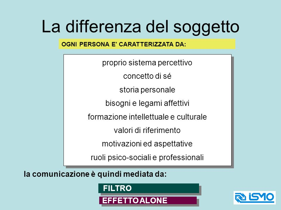 La differenza del soggetto