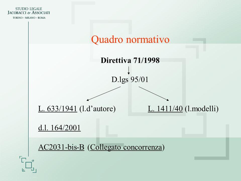 Quadro normativo Direttiva 71/1998 D.lgs 95/01