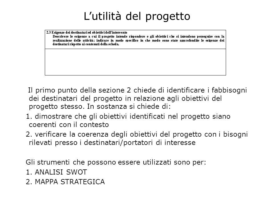 L'utilità del progetto