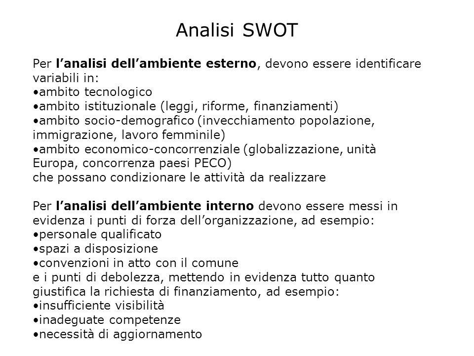 Analisi SWOT Per l'analisi dell'ambiente esterno, devono essere identificare variabili in: ambito tecnologico.