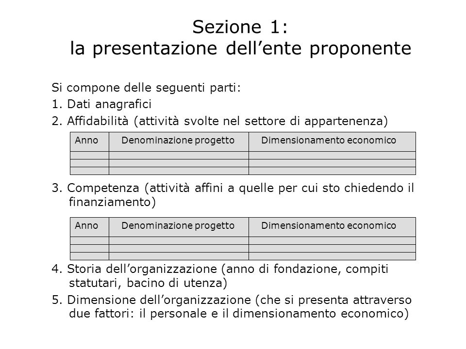 Sezione 1: la presentazione dell'ente proponente
