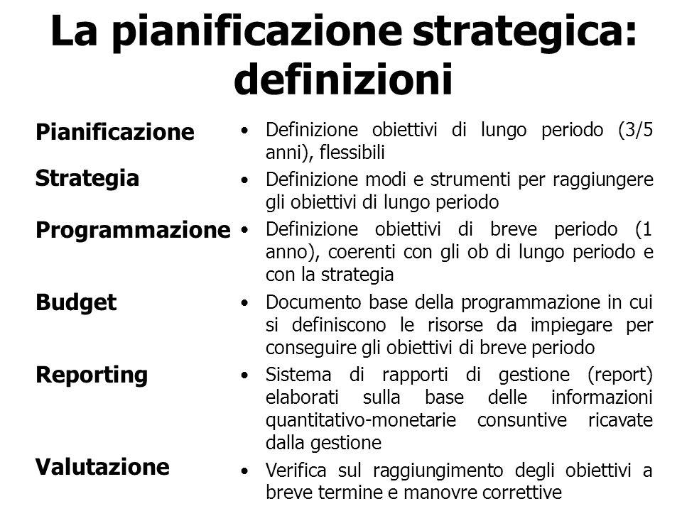 La pianificazione strategica: definizioni