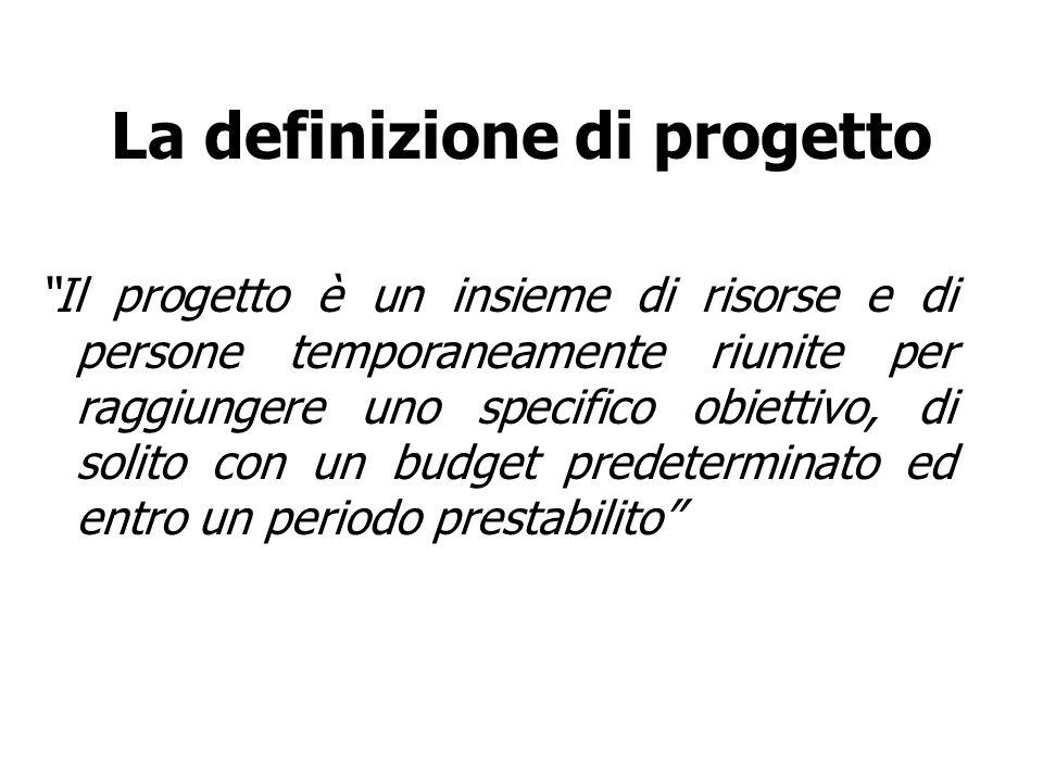 La definizione di progetto