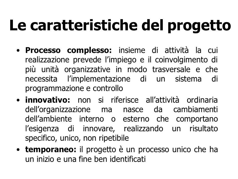 Le caratteristiche del progetto