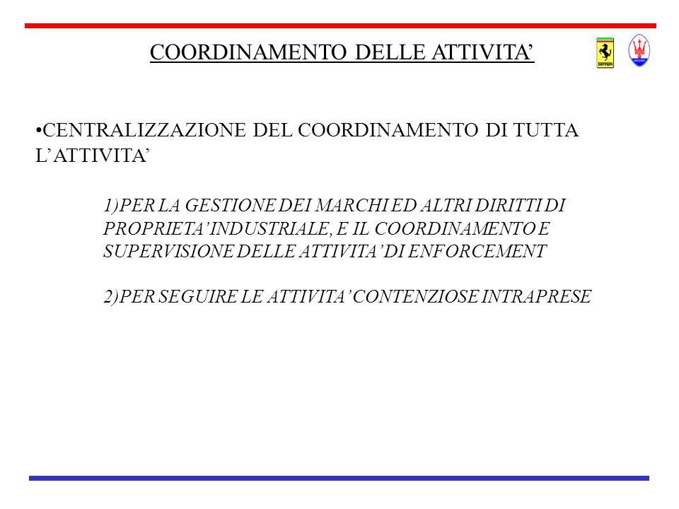 COORDINAMENTO DELLE ATTIVITA'
