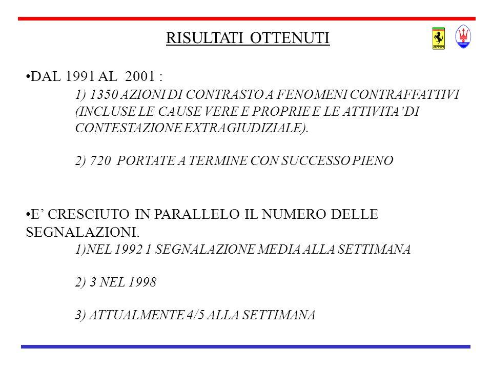 RISULTATI OTTENUTI DAL 1991 AL 2001 :