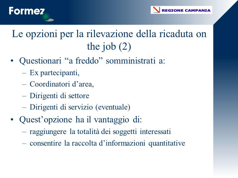 Le opzioni per la rilevazione della ricaduta on the job (2)