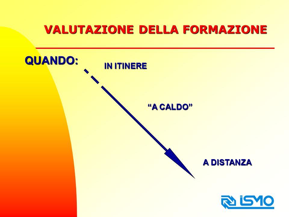 VALUTAZIONE DELLA FORMAZIONE