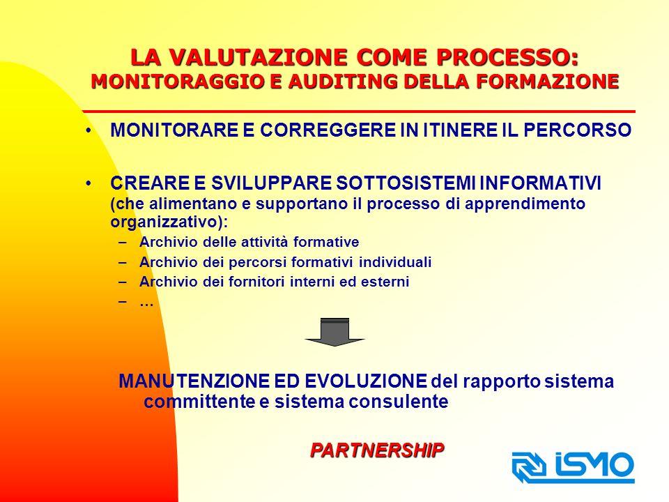 LA VALUTAZIONE COME PROCESSO: MONITORAGGIO E AUDITING DELLA FORMAZIONE
