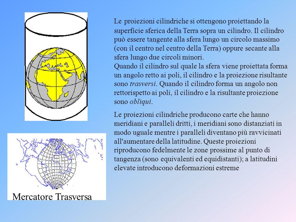 Le proiezioni cilindriche si ottengono proiettando la superficie sferica della Terra sopra un cilindro. Il cilindro può essere tangente alla sfera lungo un circolo massimo (con il centro nel centro della Terra) oppure secante alla sfera lungo due circoli minori. Quando il cilindro sul quale la sfera viene proiettata forma un angolo retto ai poli, il cilindro e la proiezione risultante sono trasversi. Quando il cilindro forma un angolo non rettorispetto ai poli, il cilindro e la risultante proiezione sono obliqui.