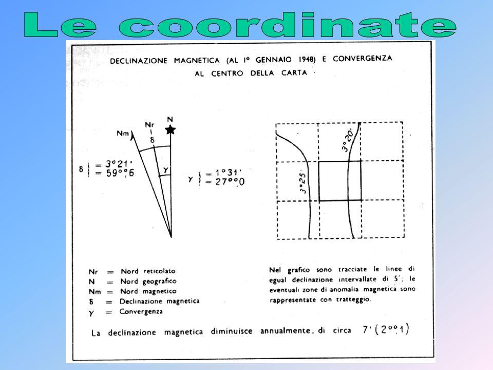 Le coordinate