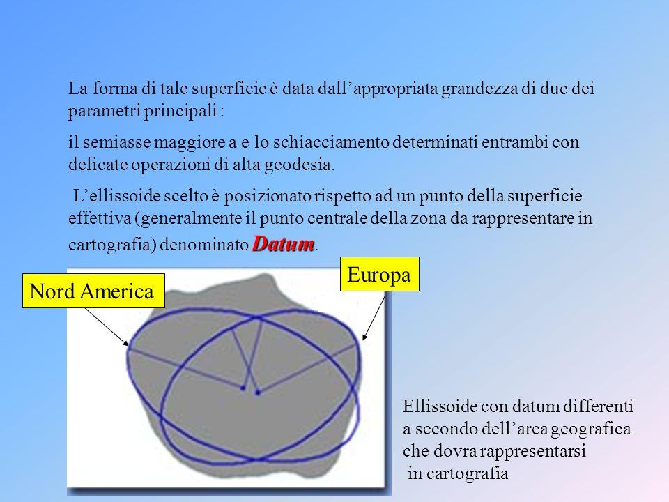 La forma di tale superficie è data dall'appropriata grandezza di due dei parametri principali :