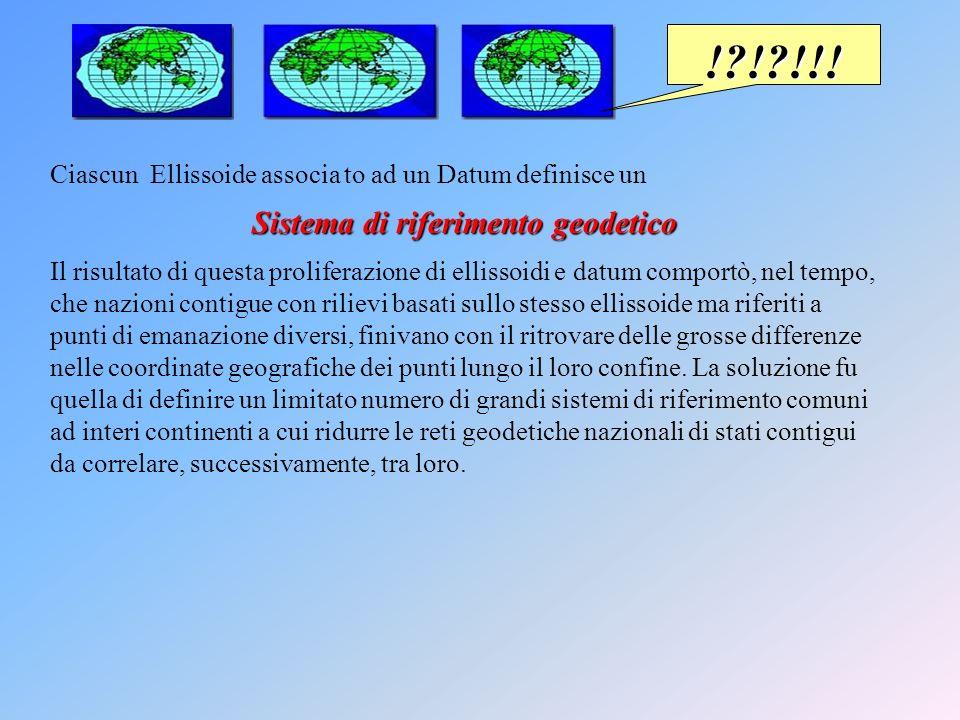 Sistema di riferimento geodetico