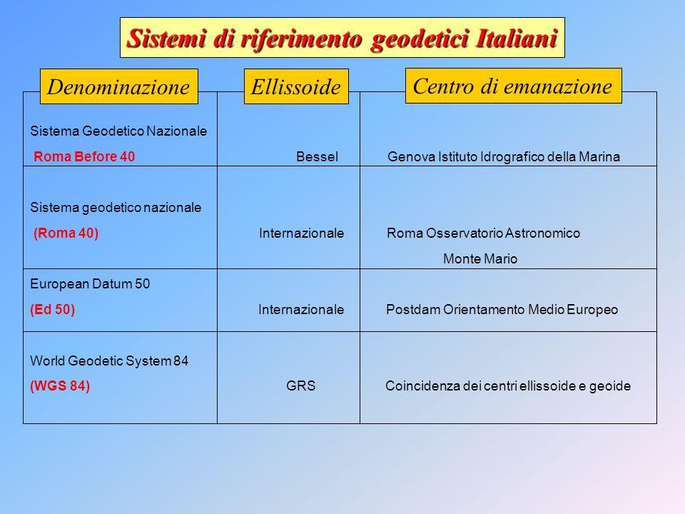 Sistemi di riferimento geodetici Italiani