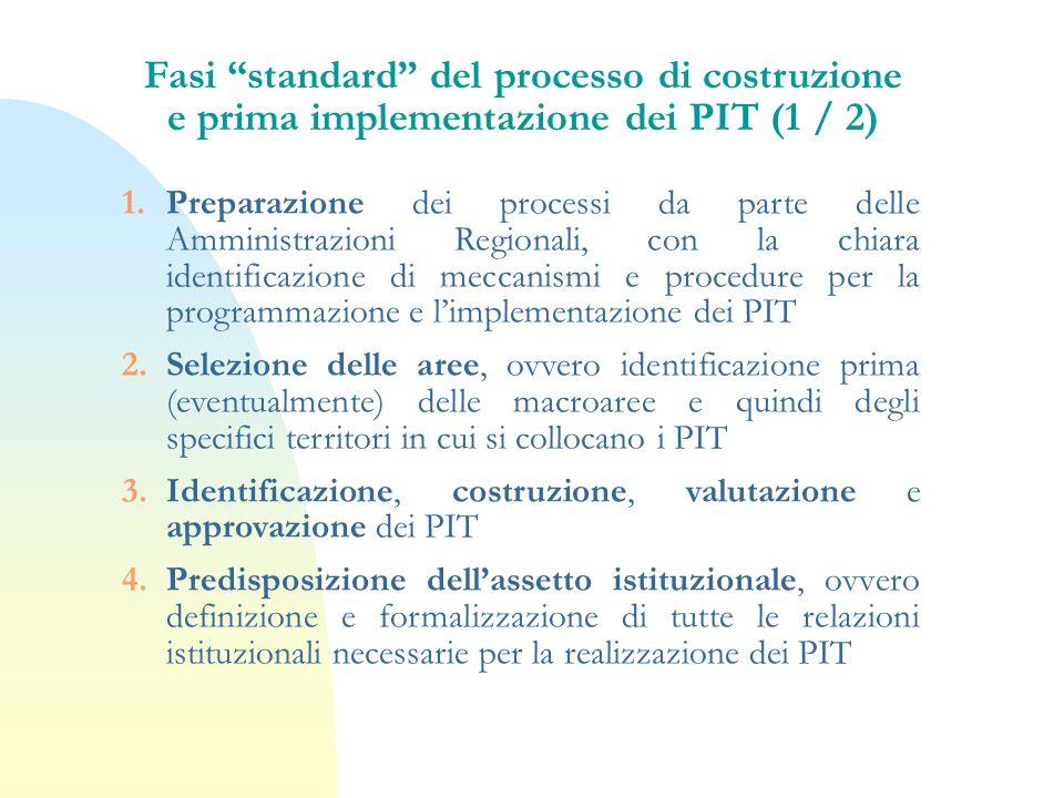 Fasi standard del processo di costruzione e prima implementazione dei PIT (1 / 2)