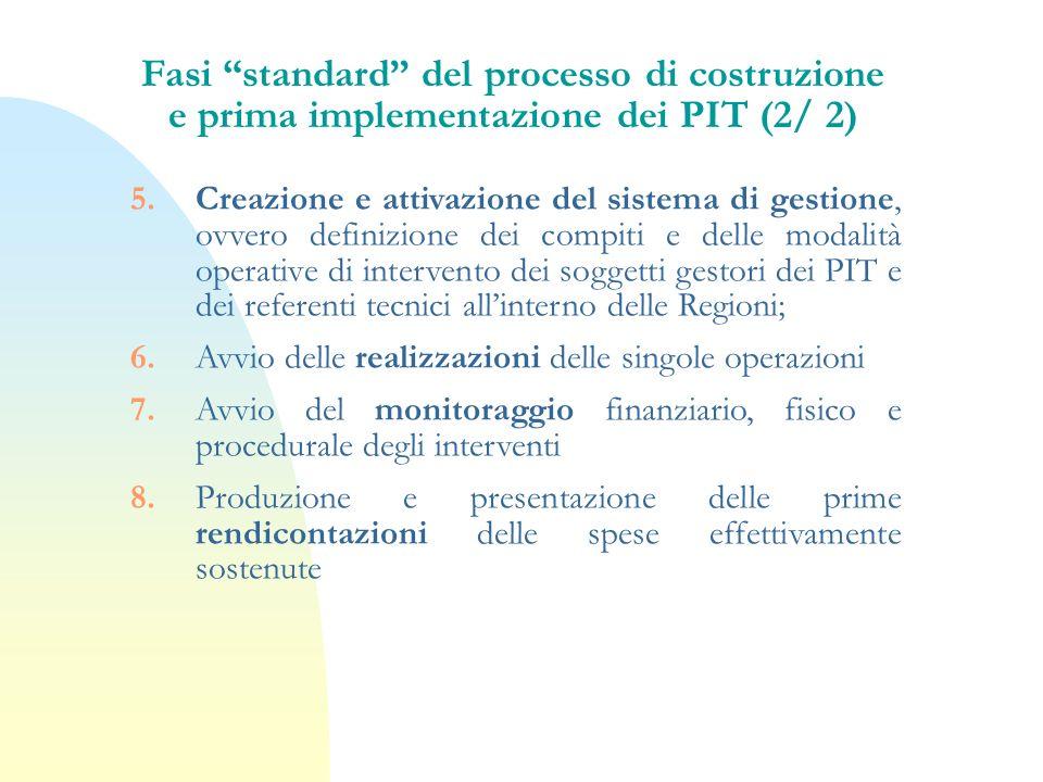 Fasi standard del processo di costruzione e prima implementazione dei PIT (2/ 2)