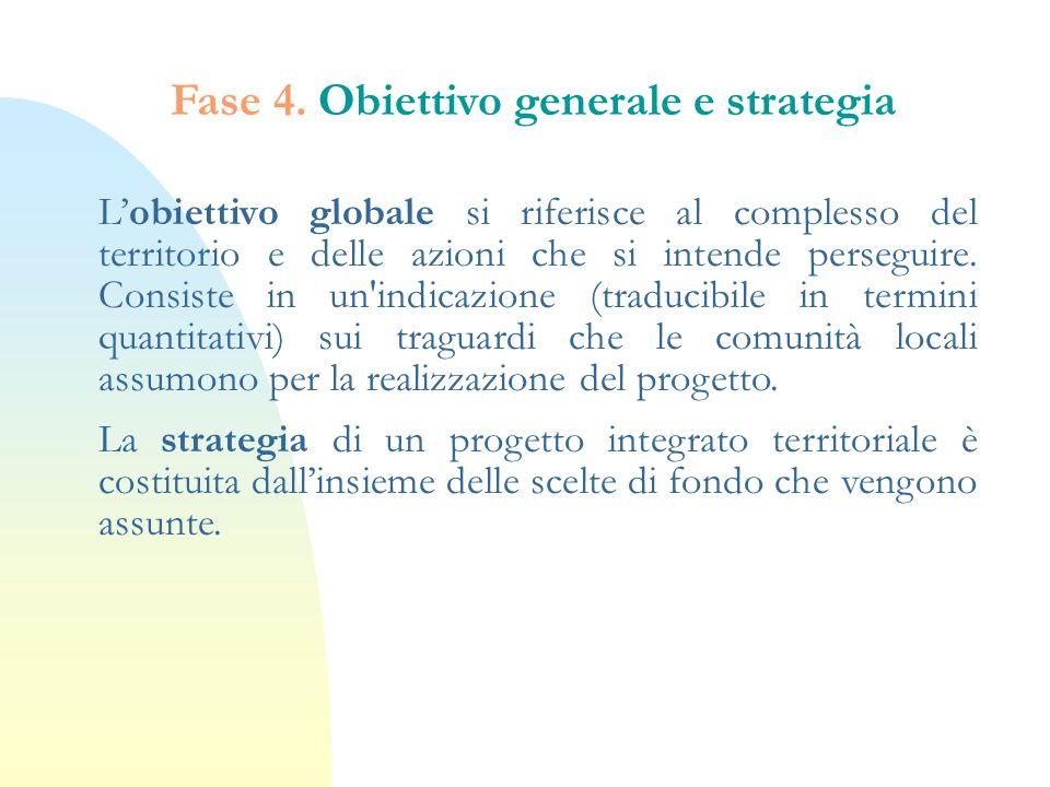 Fase 4. Obiettivo generale e strategia