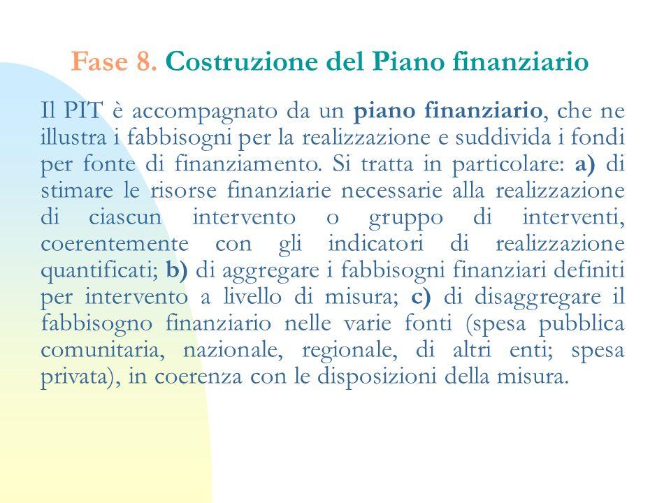 Fase 8. Costruzione del Piano finanziario