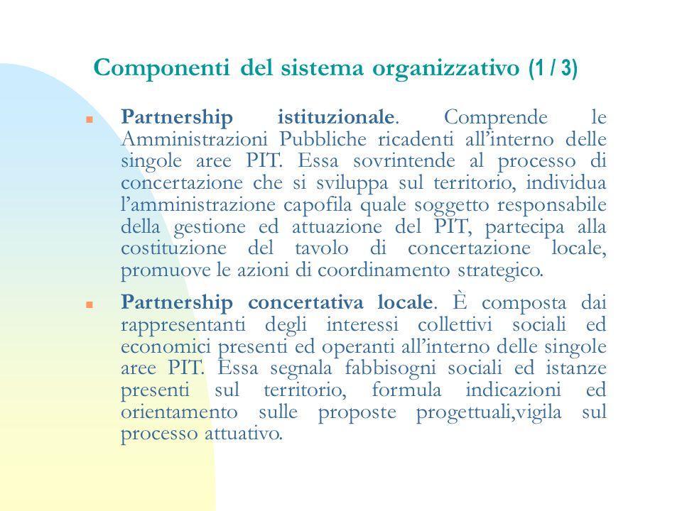 Componenti del sistema organizzativo (1 / 3)