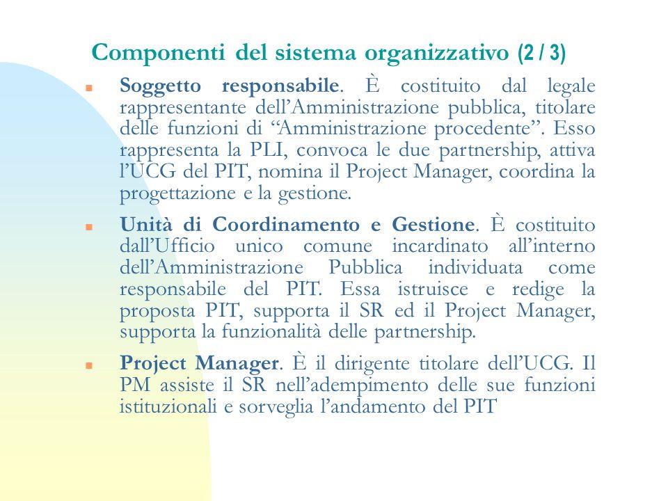 Componenti del sistema organizzativo (2 / 3)