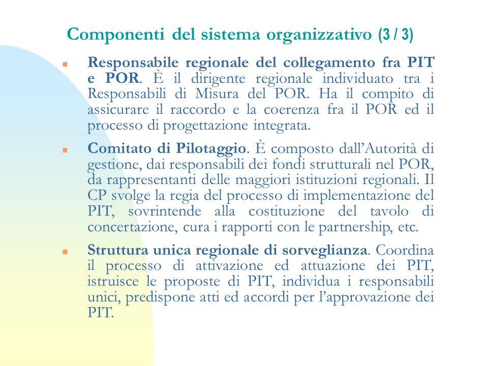 Componenti del sistema organizzativo (3 / 3)