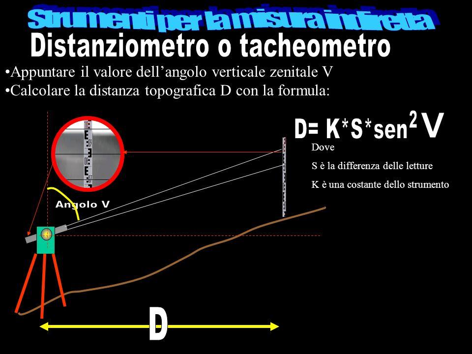 Strumenti per la misura indiretta Distanziometro o tacheometro