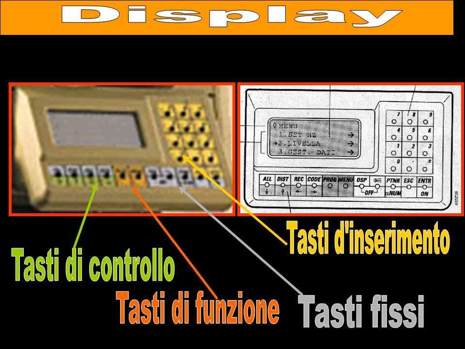Display Tasti d inserimento Tasti di controllo Tasti di funzione Tasti fissi