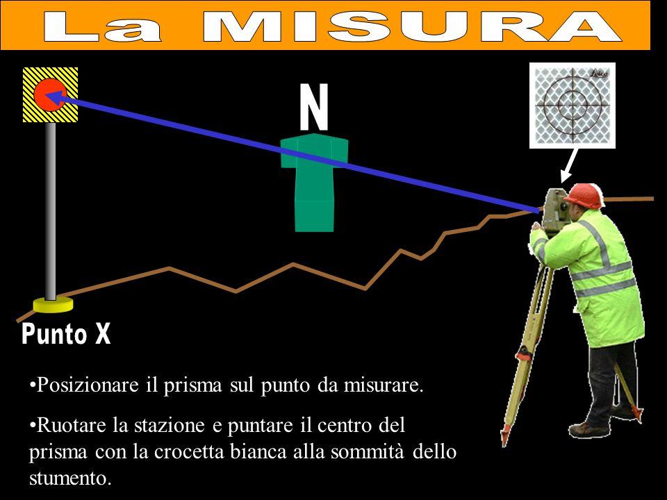 La MISURA N Punto X Posizionare il prisma sul punto da misurare.