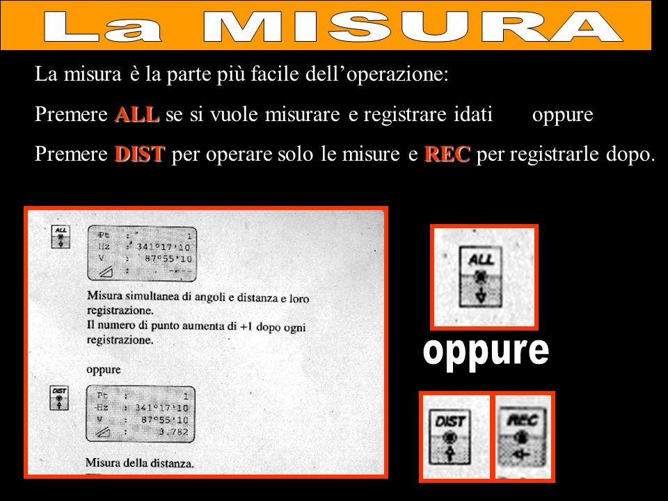 La MISURA oppure La misura è la parte più facile dell'operazione: