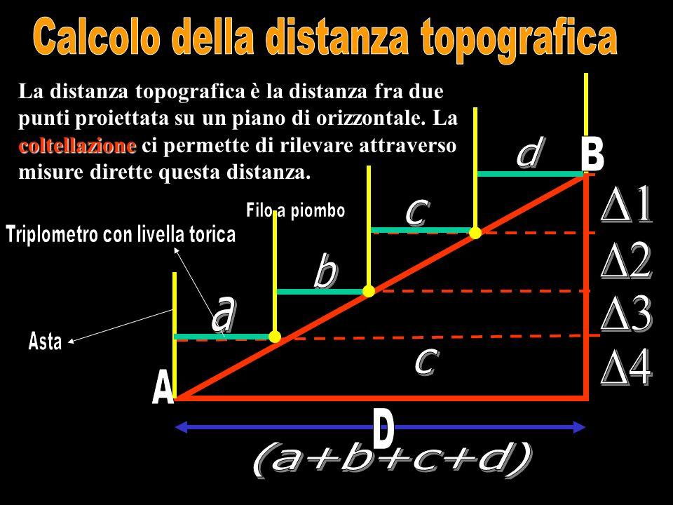 Calcolo della distanza topografica