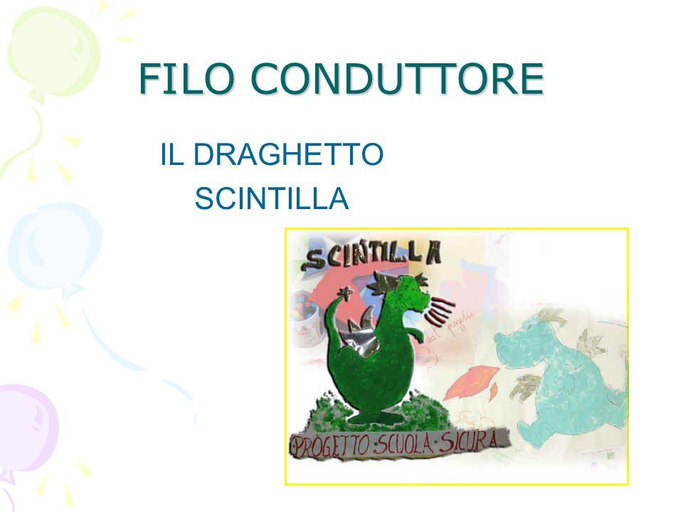 FILO CONDUTTORE IL DRAGHETTO SCINTILLA