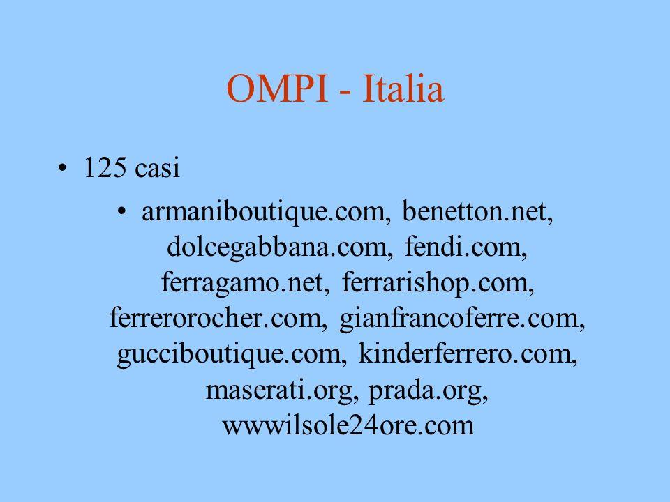 OMPI - Italia 125 casi.