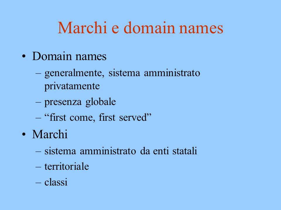 Marchi e domain names Domain names Marchi