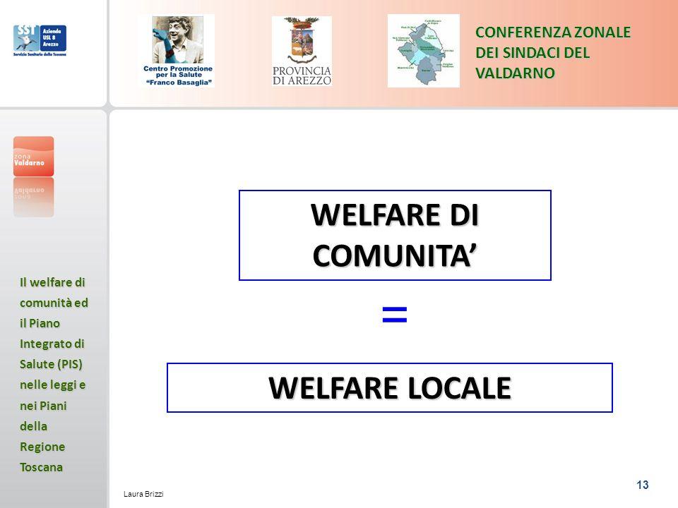 = WELFARE DI COMUNITA' WELFARE LOCALE