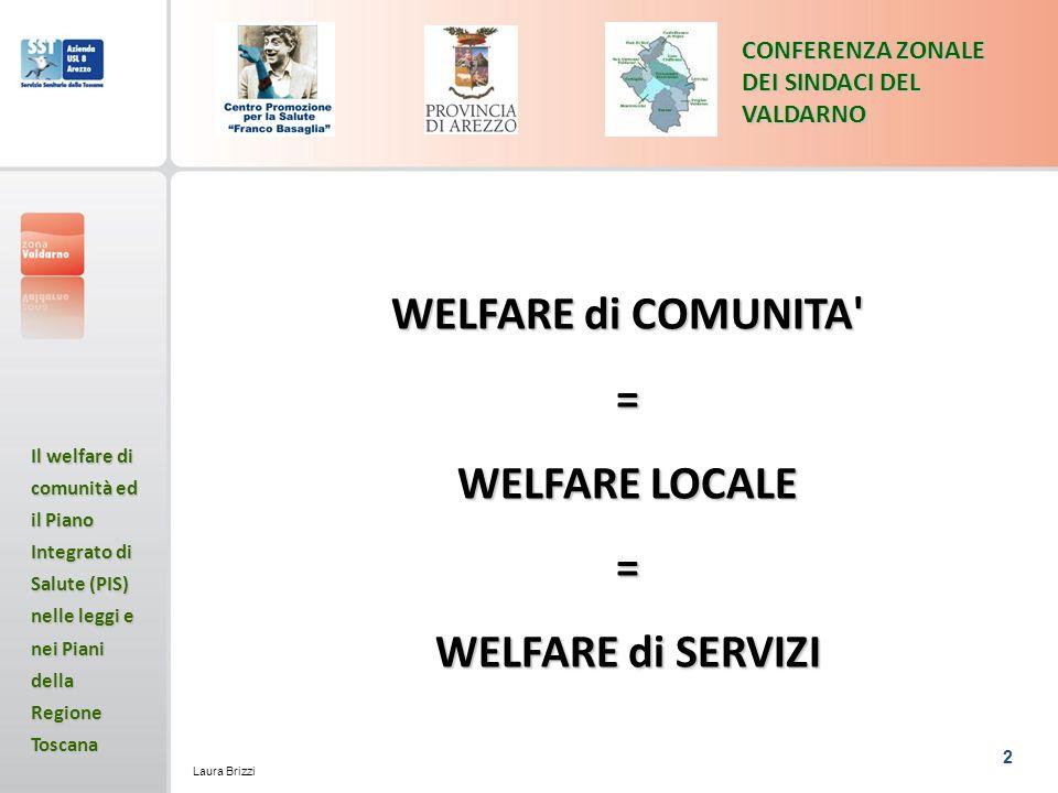 WELFARE di COMUNITA = WELFARE LOCALE WELFARE di SERVIZI