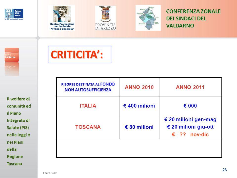 RISORSE DESTINATA AL FONDO NON AUTOSUFFICIENZA