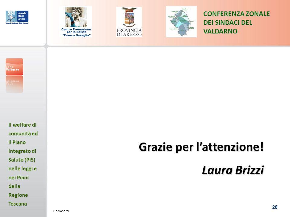 Grazie per l'attenzione! Laura Brizzi