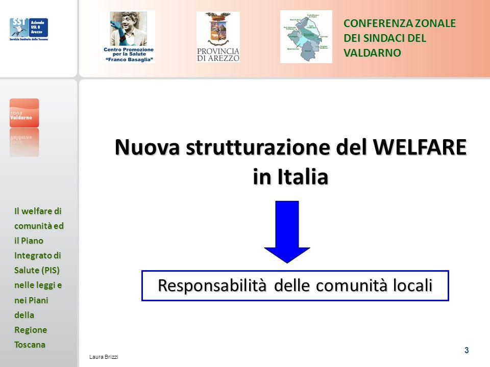 Nuova strutturazione del WELFARE in Italia