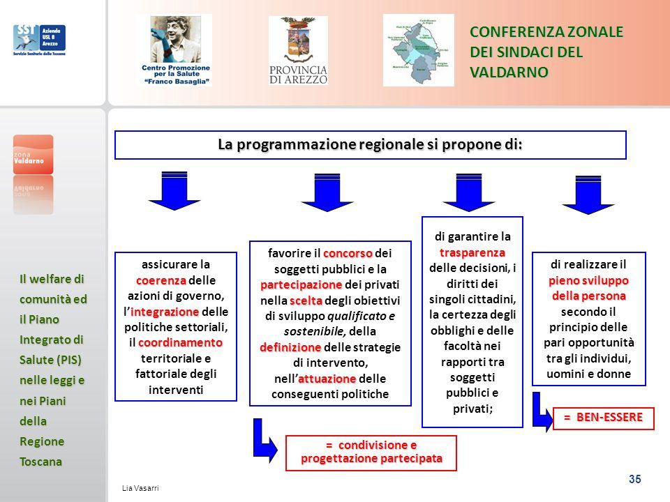 La programmazione regionale si propone di: