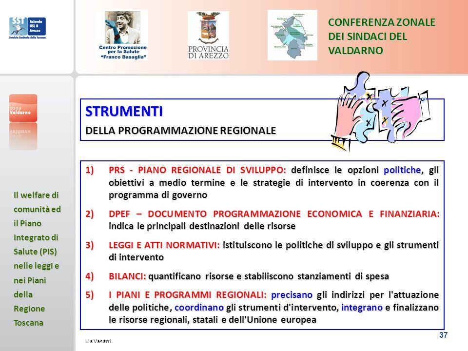 STRUMENTI CONFERENZA ZONALE DEI SINDACI DEL VALDARNO
