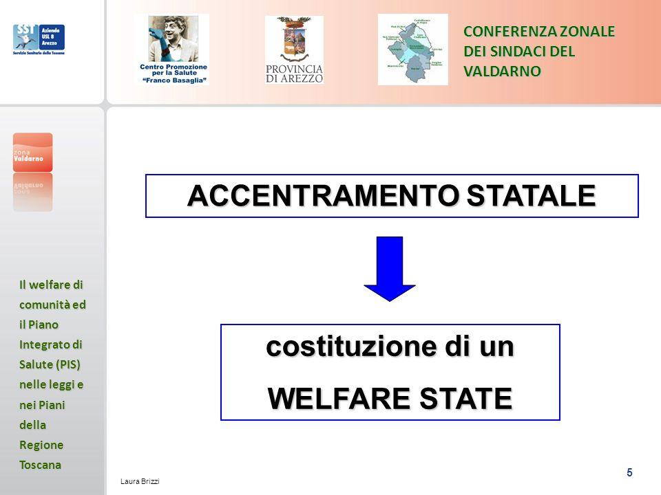 ACCENTRAMENTO STATALE