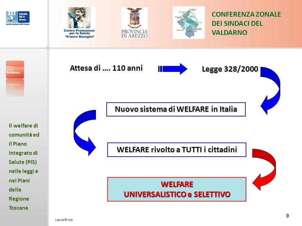Nuovo sistema di WELFARE in Italia