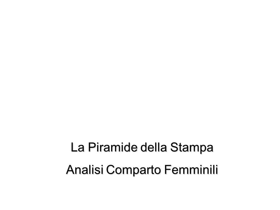 La Piramide della Stampa Analisi Comparto Femminili
